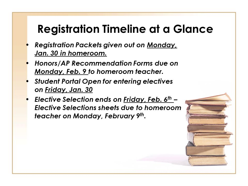Registration Timeline at a Glance Registration Packets given out on Monday, Jan.