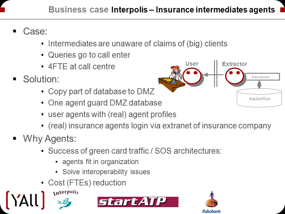 Intelligent Agents For The Banking And Insurance Market Intelligent Business Support Ppt Download