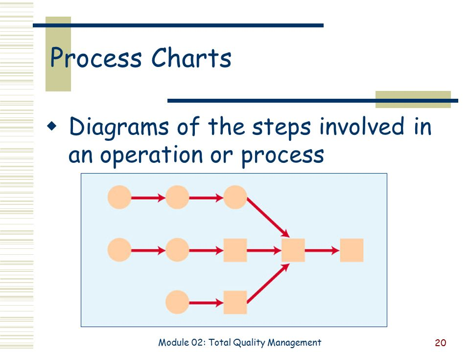 what are the steps involved in strategic management process Top answer: image processing in the assessment of surface roughness based on digital photograph field surveys, as in  is it compulsory to go through all five project management process group to complete the project next question what are the strategic steps involved in community entry.