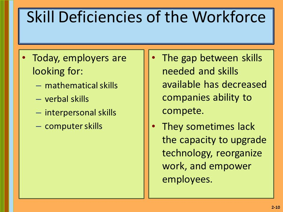 2-10 Skill Deficiencies of the Workforce Today, employers are looking for: – mathematical skills – verbal skills – interpersonal skills – computer skills The gap between skills needed and skills available has decreased companies ability to compete.