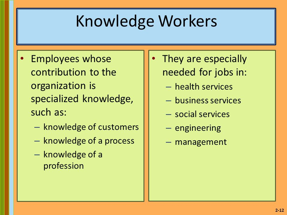 2-12 Knowledge Workers Employees whose contribution to the organization is specialized knowledge, such as: – knowledge of customers – knowledge of a process – knowledge of a profession They are especially needed for jobs in: – health services – business services – social services – engineering – management