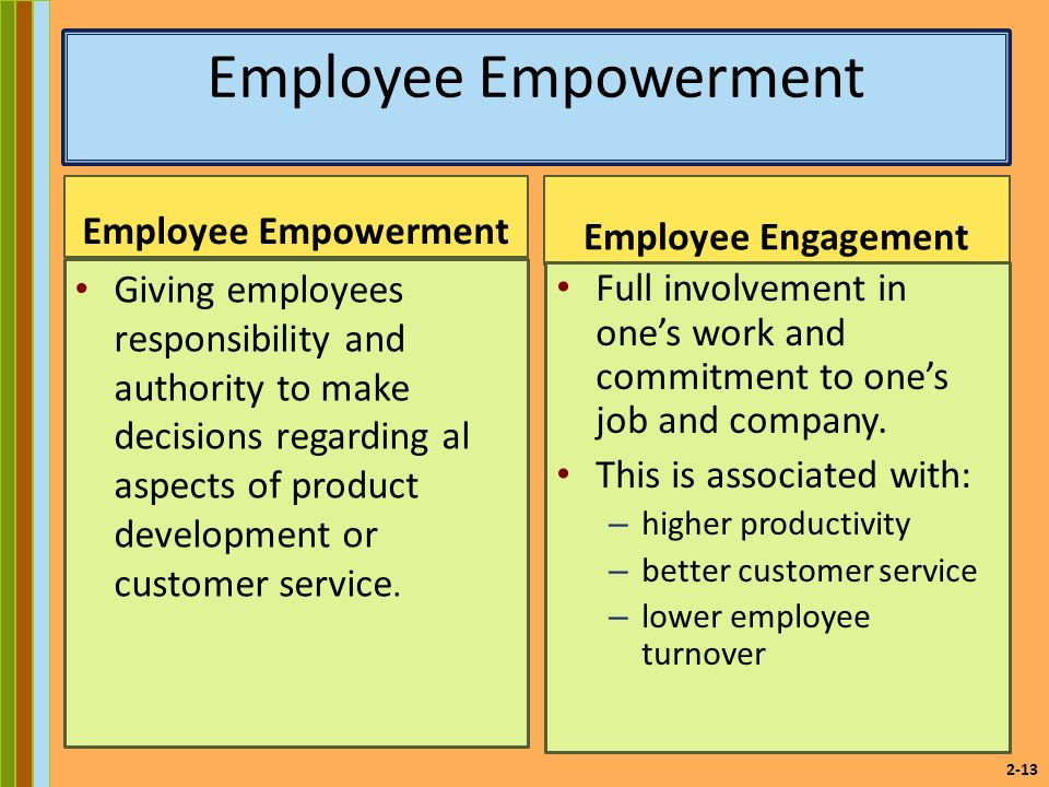 2-13 Employee Empowerment Giving employees responsibility and authority to make decisions regarding al aspects of product development or customer service.
