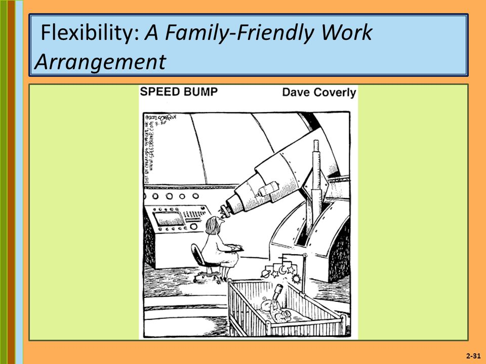 2-31 Flexibility: A Family-Friendly Work Arrangement