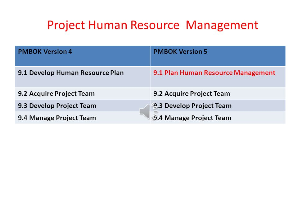 human resource planning conclusion