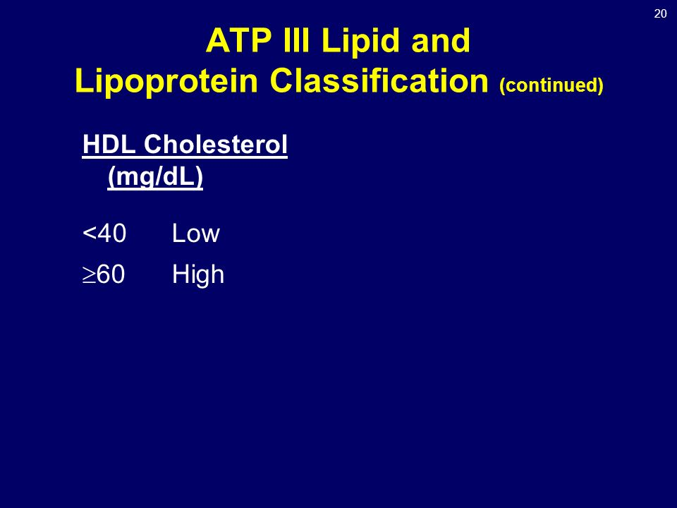20 ATP III Lipid and Lipoprotein Classification (continued) HDL Cholesterol (mg/dL) <40 Low  60 High