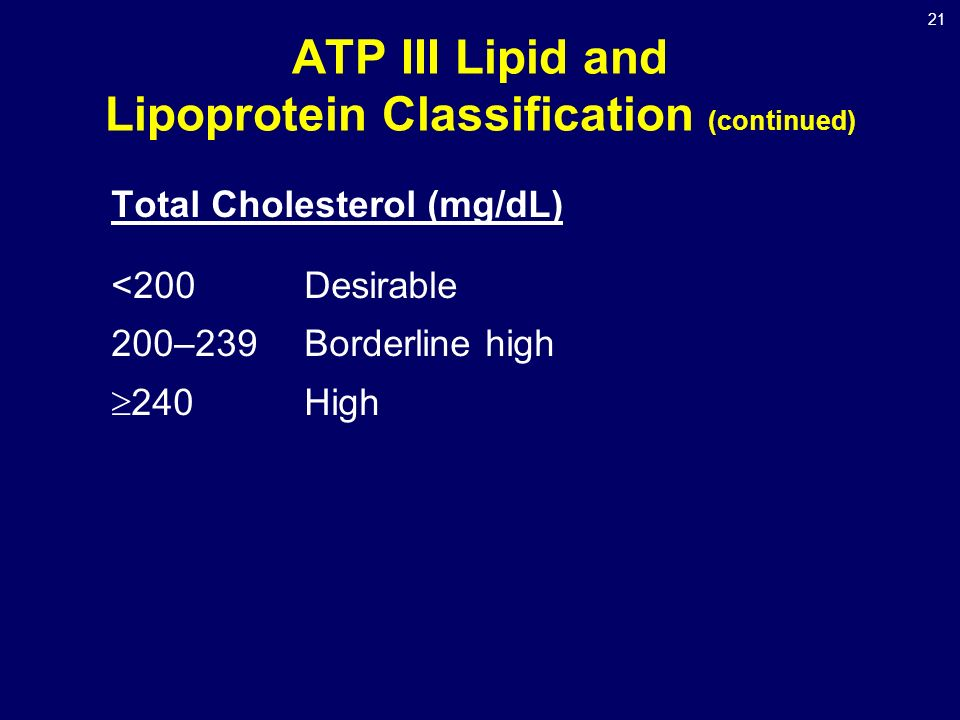 21 ATP III Lipid and Lipoprotein Classification (continued) Total Cholesterol (mg/dL) <200Desirable 200–239Borderline high  240High