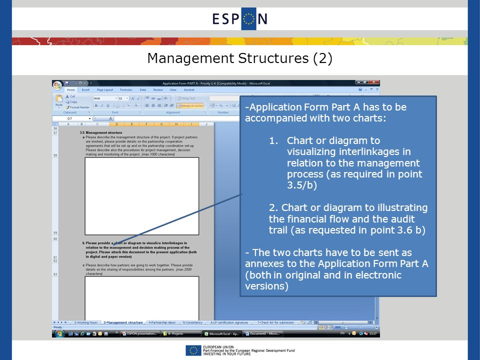 Management Structures (2) -Application Form Part A has to be accompanied with two charts: 1.Chart or diagram to visualizing interlinkages in relation to the management process (as required in point 3.5/b) 2.