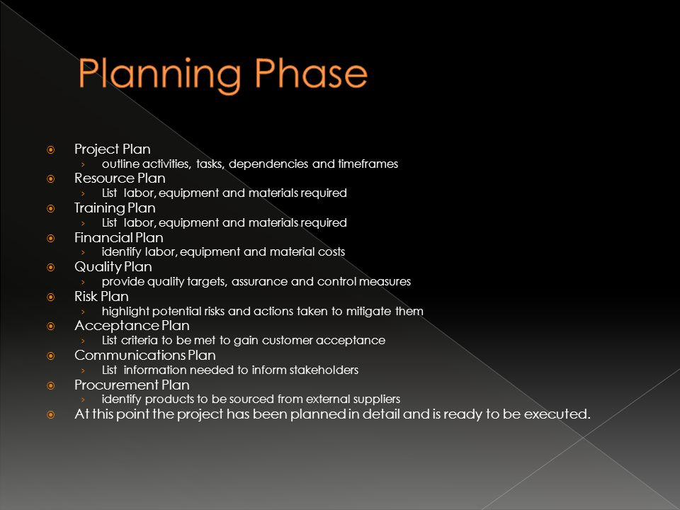  Project Plan › outline activities, tasks, dependencies and timeframes  Resource Plan › List labor, equipment and materials required  Training Plan › List labor, equipment and materials required  Financial Plan › identify labor, equipment and material costs  Quality Plan › provide quality targets, assurance and control measures  Risk Plan › highlight potential risks and actions taken to mitigate them  Acceptance Plan › List criteria to be met to gain customer acceptance  Communications Plan › List information needed to inform stakeholders  Procurement Plan › identify products to be sourced from external suppliers  At this point the project has been planned in detail and is ready to be executed.
