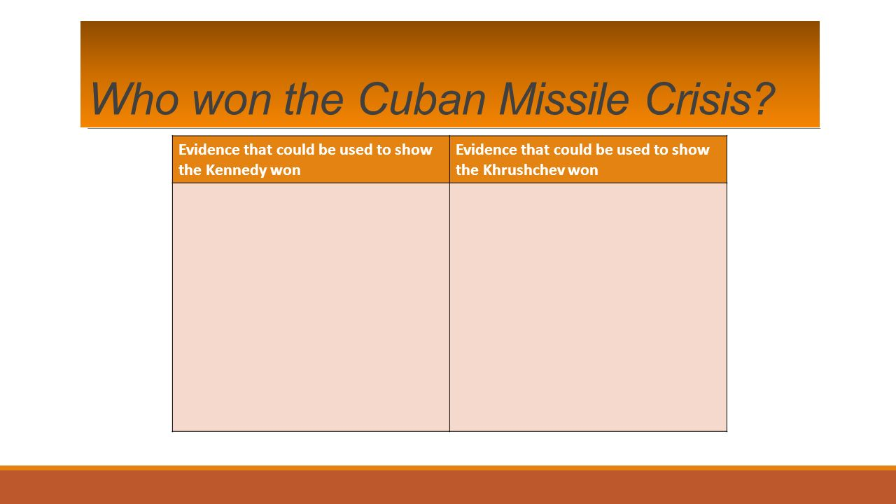 Who won the Cuban Missile Crisis.