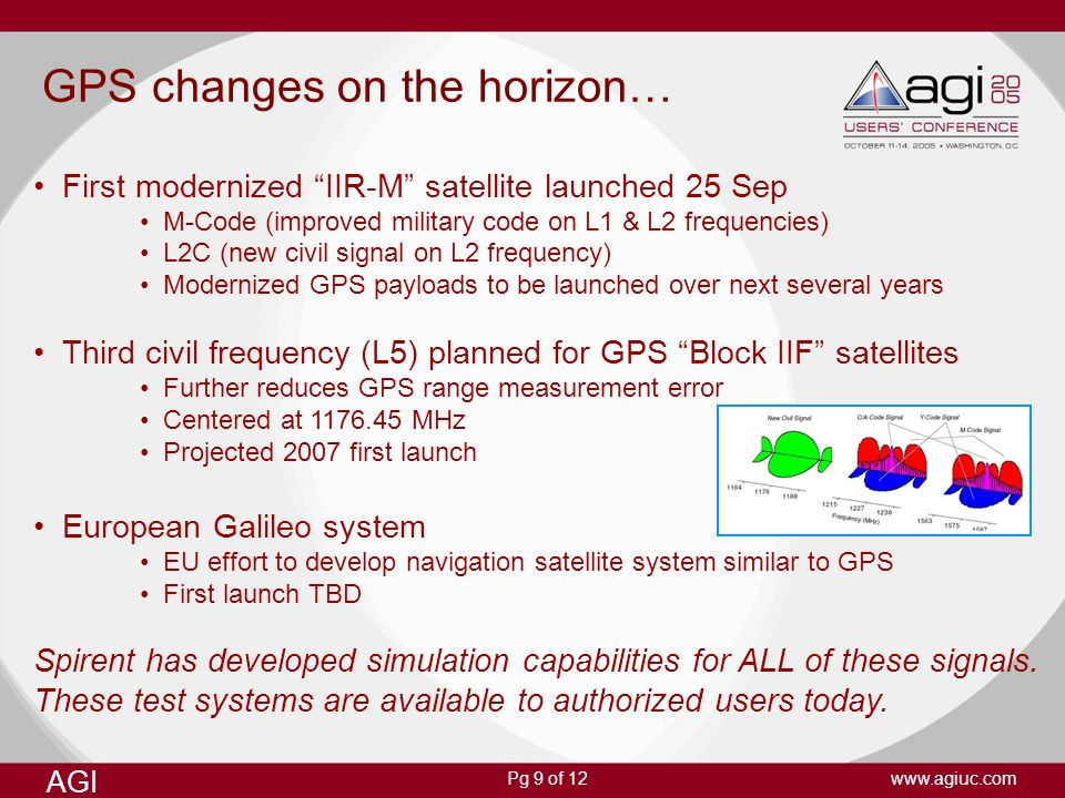 Pg 9 of 12 AGI   GPS changes on the horizon… First modernized IIR-M satellite launched 25 Sep M-Code (improved military code on L1 & L2 frequencies) L2C (new civil signal on L2 frequency) Modernized GPS payloads to be launched over next several years Third civil frequency (L5) planned for GPS Block IIF satellites Further reduces GPS range measurement error Centered at MHz Projected 2007 first launch European Galileo system EU effort to develop navigation satellite system similar to GPS First launch TBD Spirent has developed simulation capabilities for ALL of these signals.