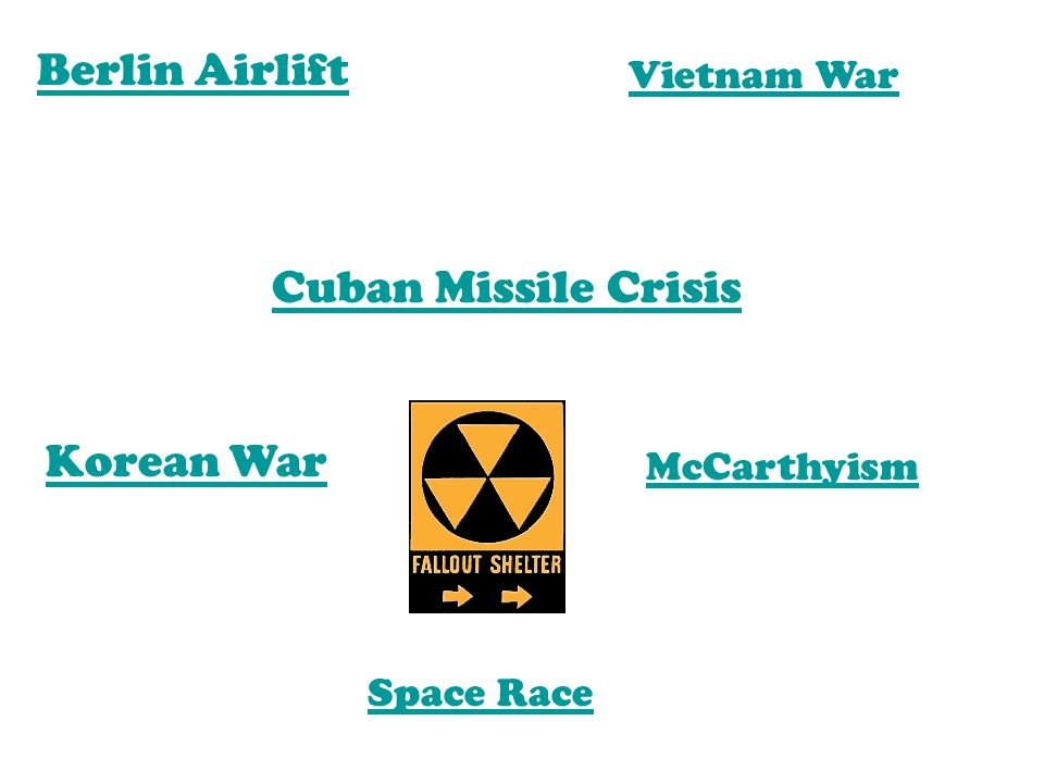 Berlin Airlift Korean War Vietnam War McCarthyism Space Race Cuban Missile Crisis