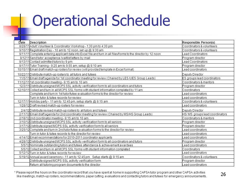CAPSA Coordinator & Volunteer Orientation May 14, ppt download