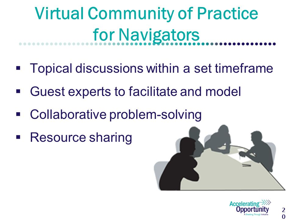  Topical discussions within a set timeframe  Guest experts to facilitate and model  Collaborative problem-solving  Resource sharing 20 Virtual Community of Practice for Navigators
