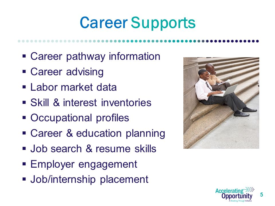 Career Supports 5  Career pathway information  Career advising  Labor market data  Skill & interest inventories  Occupational profiles  Career & education planning  Job search & resume skills  Employer engagement  Job/internship placement