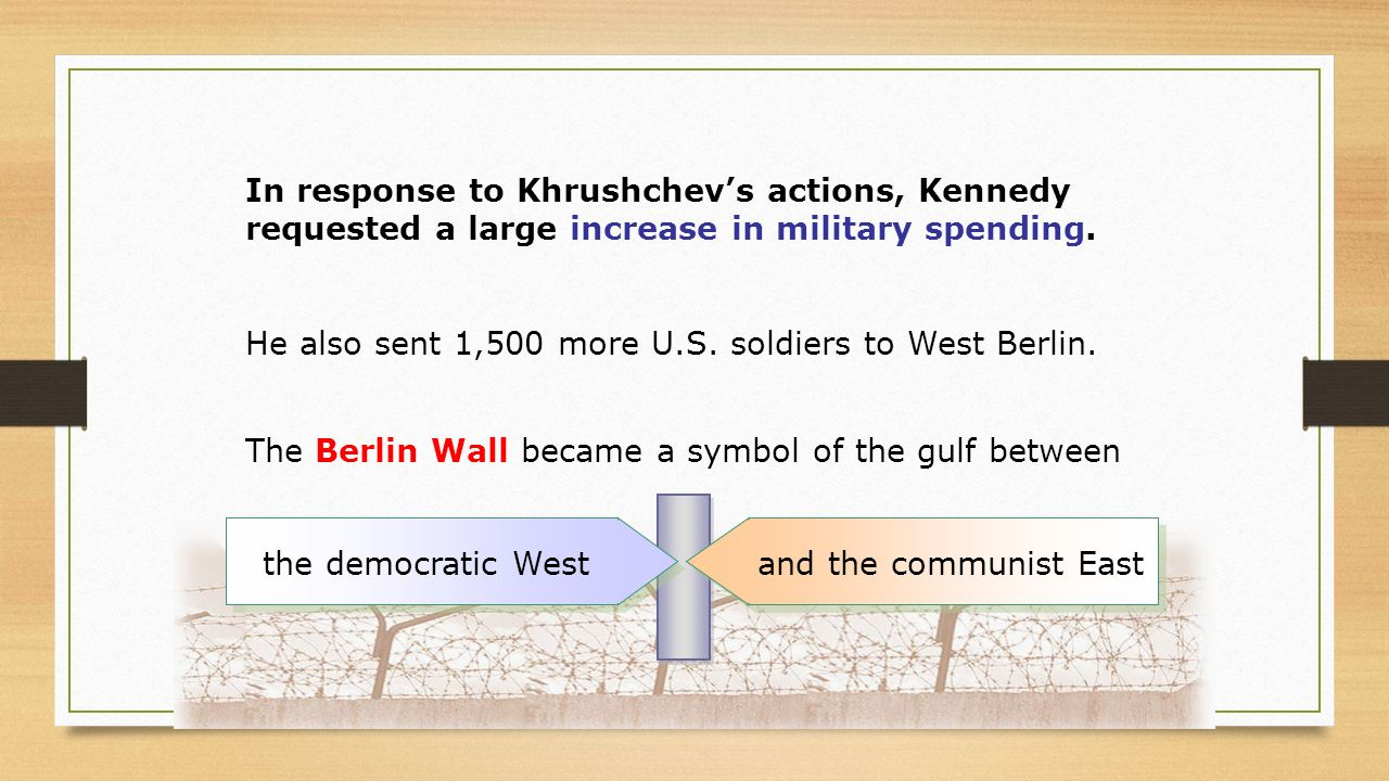 In response to Khrushchev's actions, Kennedy requested a large increase in military spending.