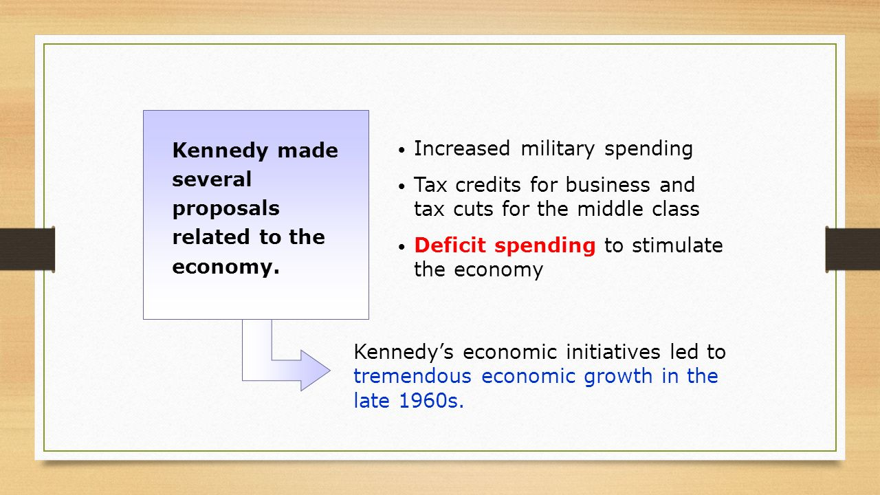 Kennedy's economic initiatives led to tremendous economic growth in the late 1960s.