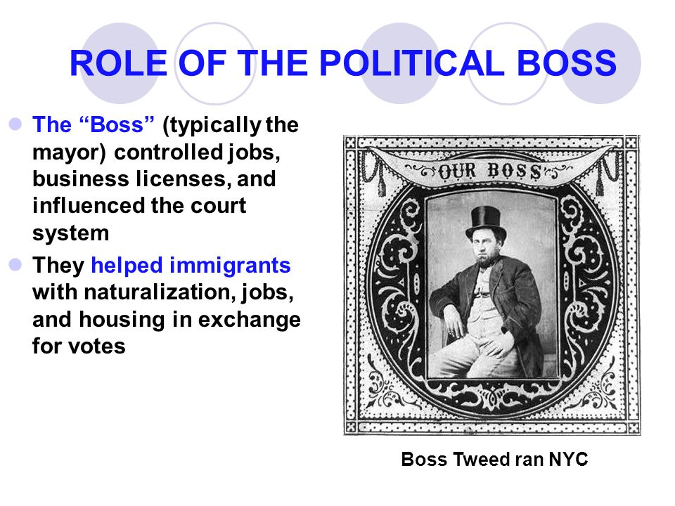 ROLE OF THE POLITICAL BOSS The Boss (typically the mayor) controlled jobs, business licenses, and influenced the court system They helped immigrants with naturalization, jobs, and housing in exchange for votes Boss Tweed ran NYC