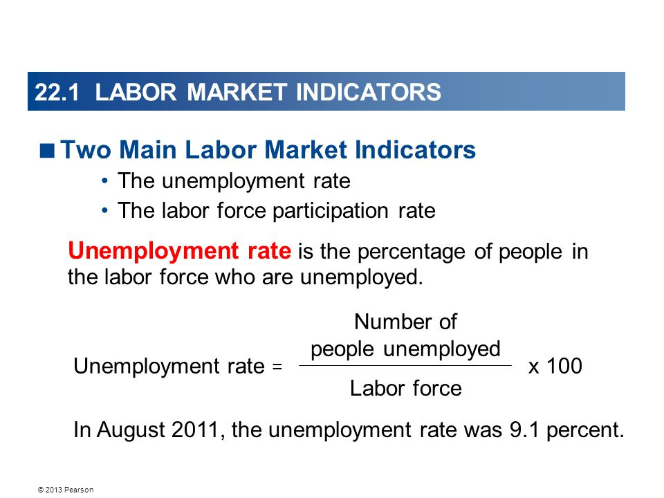 22.1 LABOR MARKET INDICATORS  Two Main Labor Market Indicators The unemployment rate The labor force participation rate Unemployment rate is the percentage of people in the labor force who are unemployed.