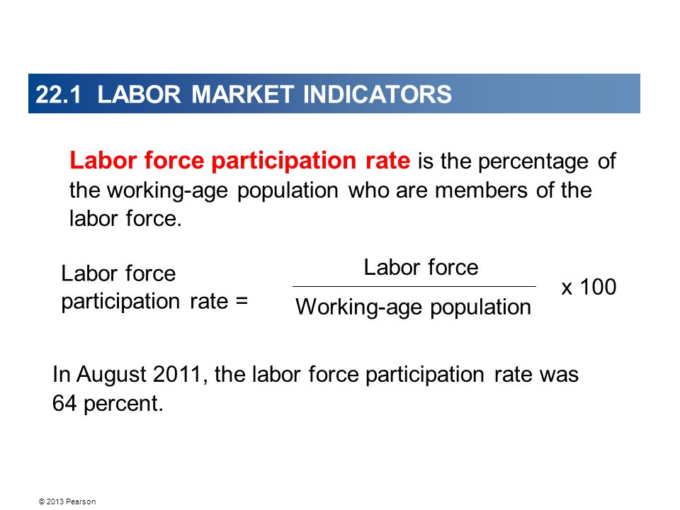 © 2013 Pearson 22.1 LABOR MARKET INDICATORS Labor force participation rate is the percentage of the working-age population who are members of the labor force.