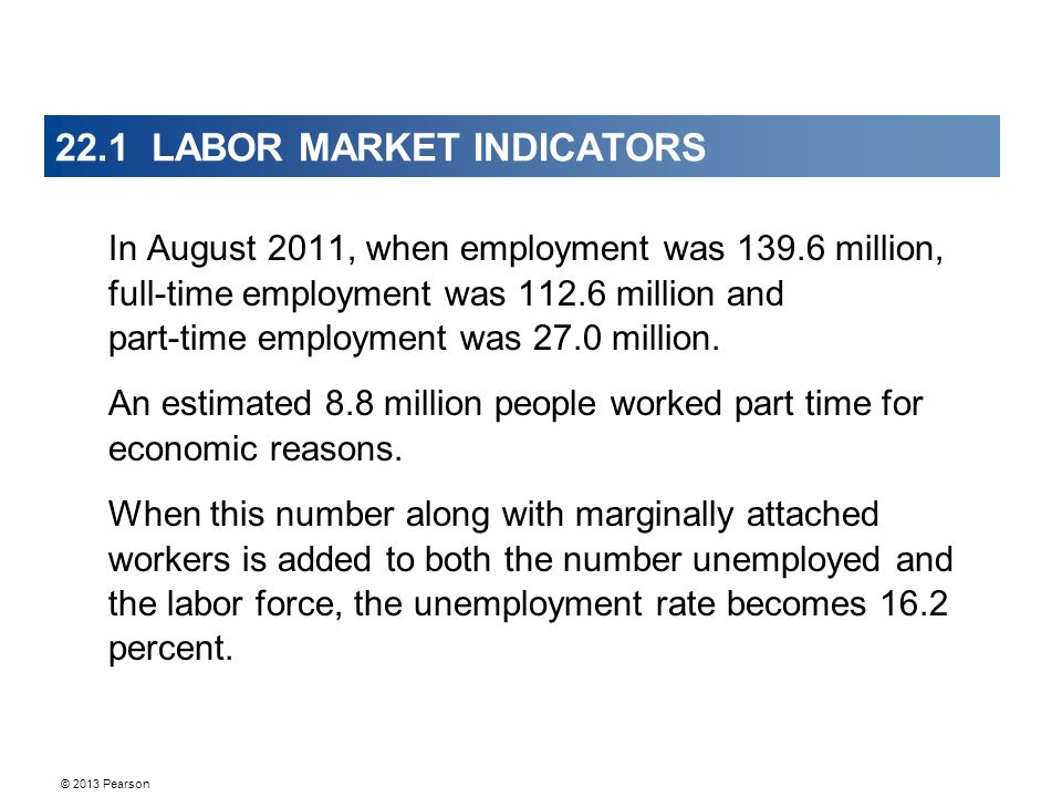© 2013 Pearson 22.1 LABOR MARKET INDICATORS In August 2011, when employment was million, full-time employment was million and part-time employment was 27.0 million.