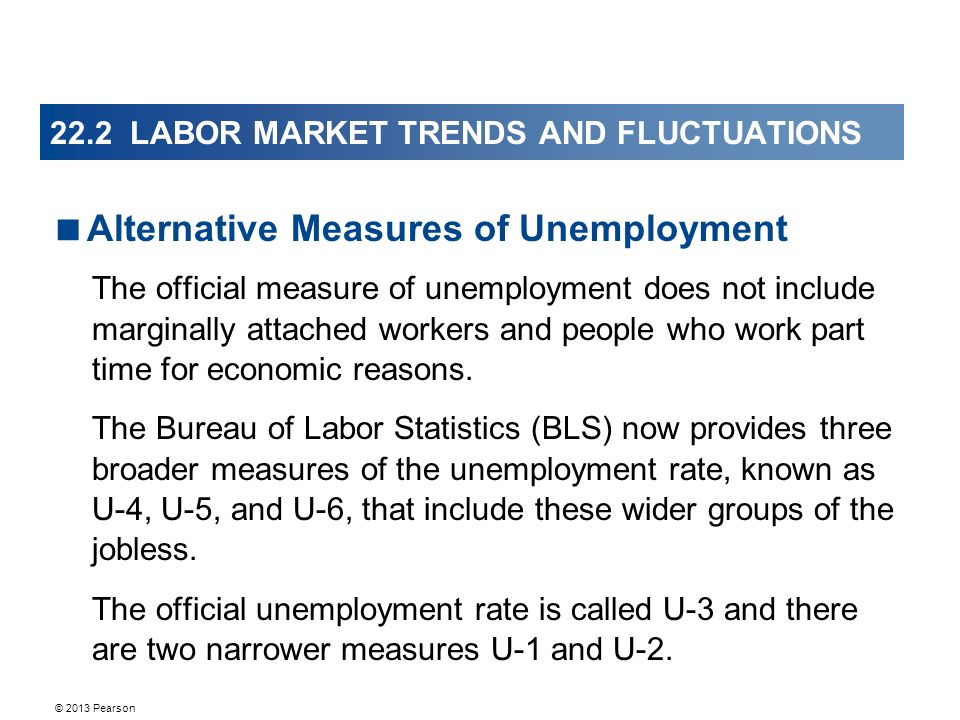 © 2013 Pearson 22.2 LABOR MARKET TRENDS AND FLUCTUATIONS  Alternative Measures of Unemployment The official measure of unemployment does not include marginally attached workers and people who work part time for economic reasons.