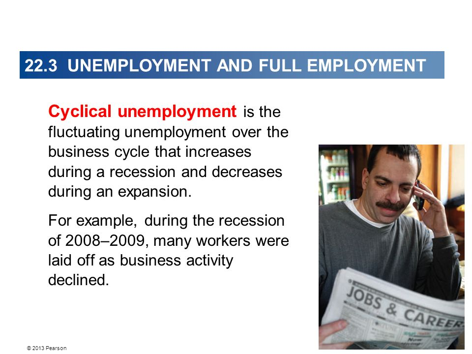 © 2013 Pearson 22.3 UNEMPLOYMENT AND FULL EMPLOYMENT Cyclical unemployment is the fluctuating unemployment over the business cycle that increases during a recession and decreases during an expansion.
