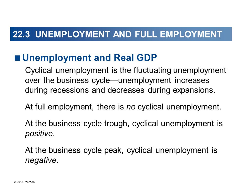 © 2013 Pearson 22.3 UNEMPLOYMENT AND FULL EMPLOYMENT  Unemployment and Real GDP Cyclical unemployment is the fluctuating unemployment over the business cycle—unemployment increases during recessions and decreases during expansions.