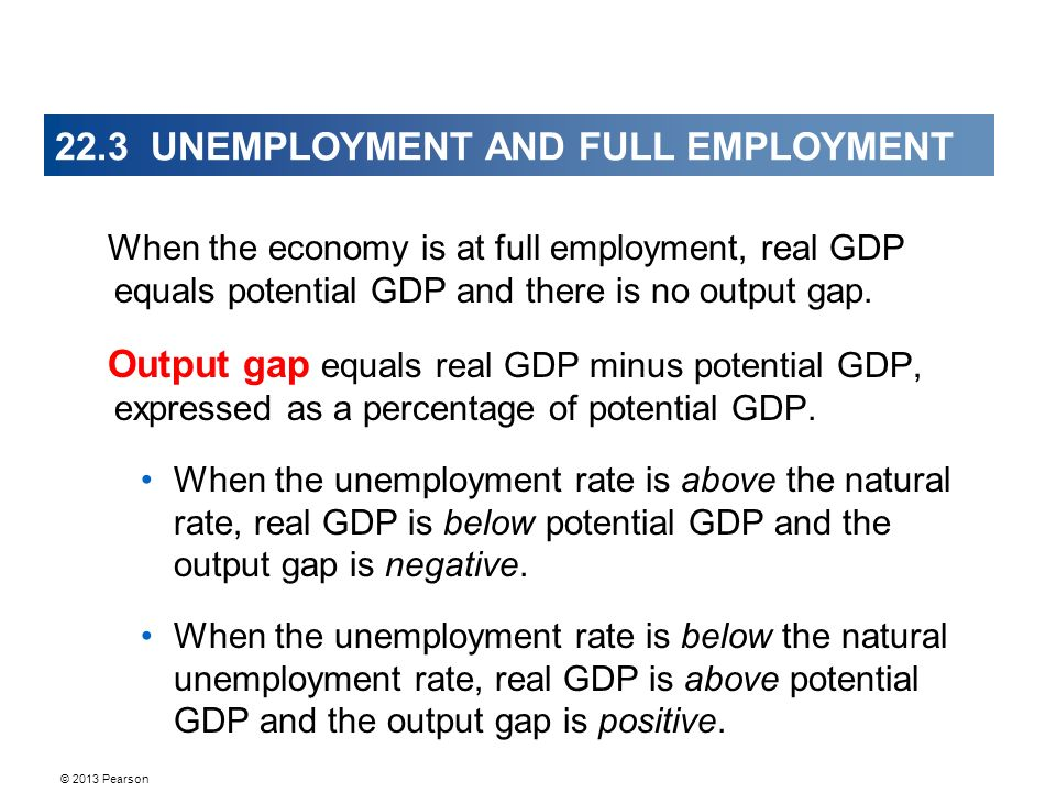 © 2013 Pearson 22.3 UNEMPLOYMENT AND FULL EMPLOYMENT When the economy is at full employment, real GDP equals potential GDP and there is no output gap.