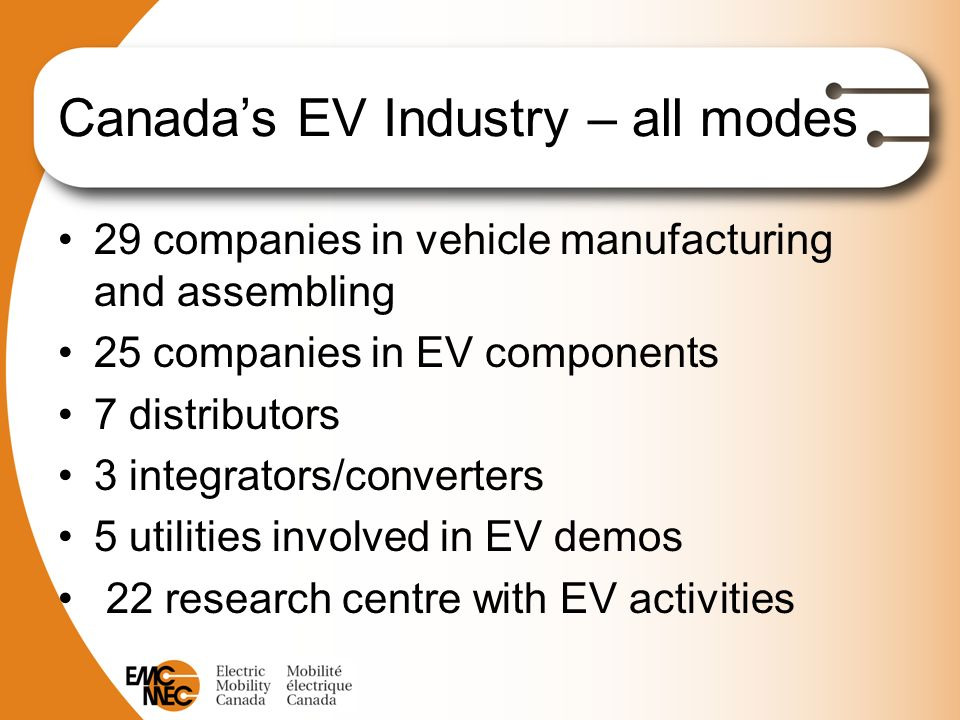Canada's EV Industry – all modes 29 companies in vehicle manufacturing and assembling 25 companies in EV components 7 distributors 3 integrators/converters 5 utilities involved in EV demos 22 research centre with EV activities