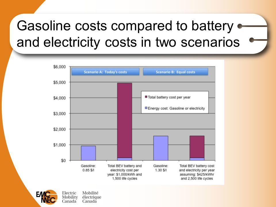 Gasoline costs compared to battery and electricity costs in two scenarios