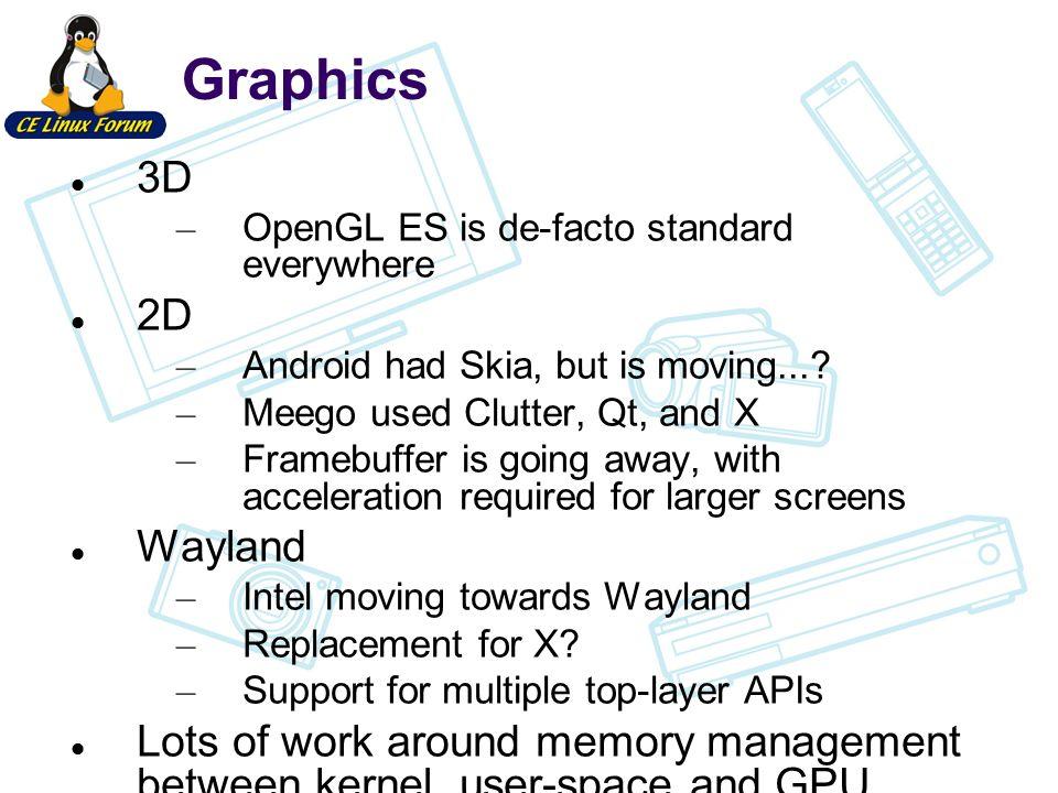 Status of Embedded Linux Status of Embedded Linux May 2011
