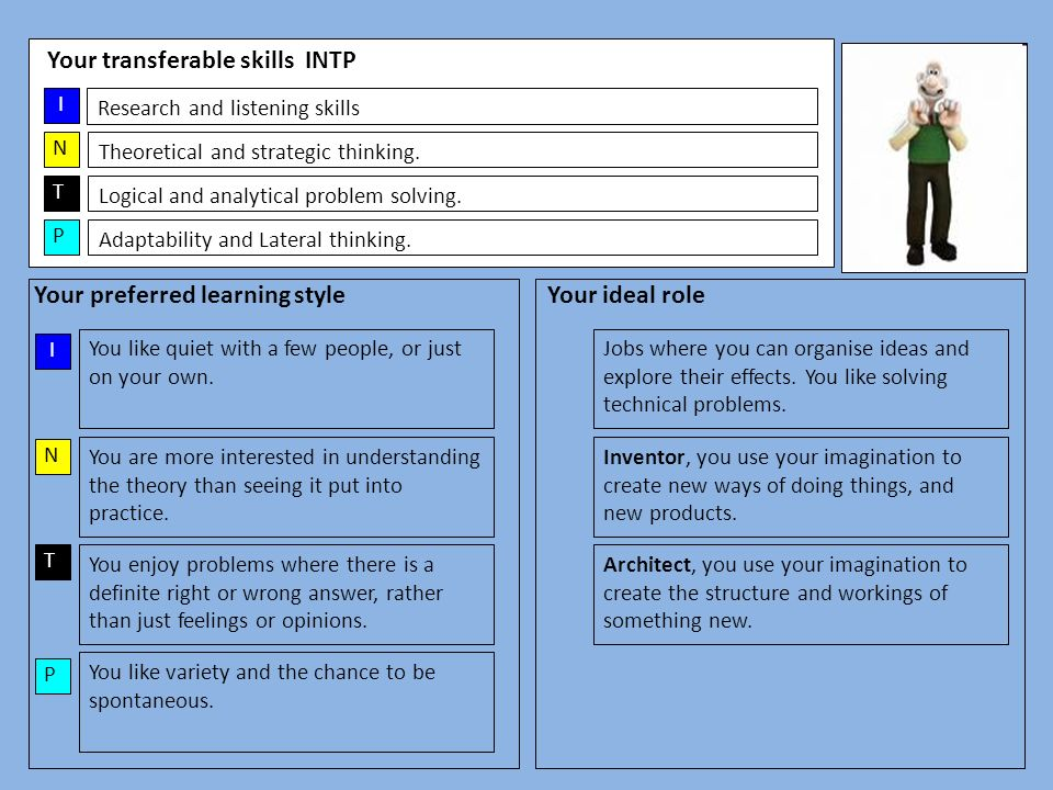 PERSONALITY CHECK AN ACTIVITY TO HELP WITH WORKSHOP CHOICES