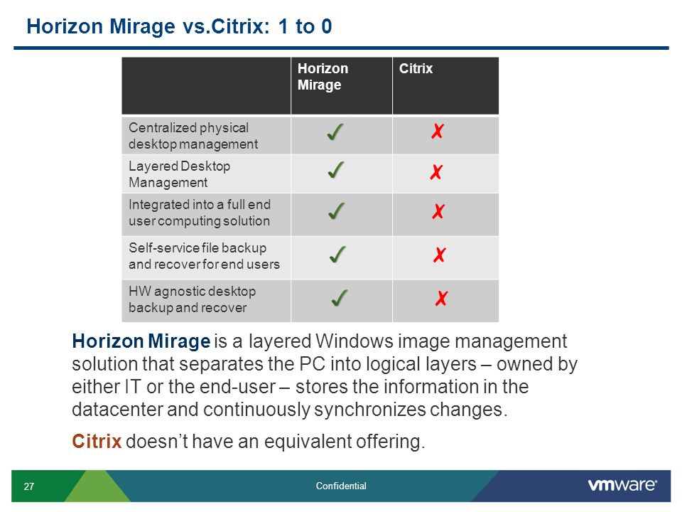 2011 VMware Inc  All rights reserved Confidential Horizon