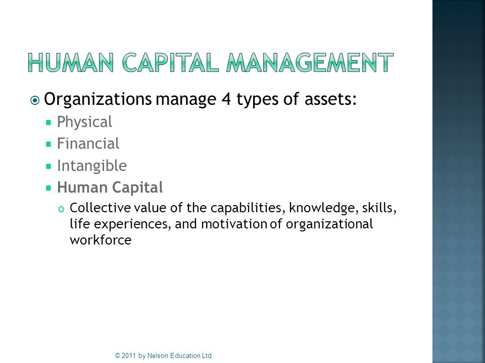  Organizations manage 4 types of assets:  Physical  Financial  Intangible  Human Capital Collective value of the capabilities, knowledge, skills, life experiences, and motivation of organizational workforce © 2011 by Nelson Education Ltd.