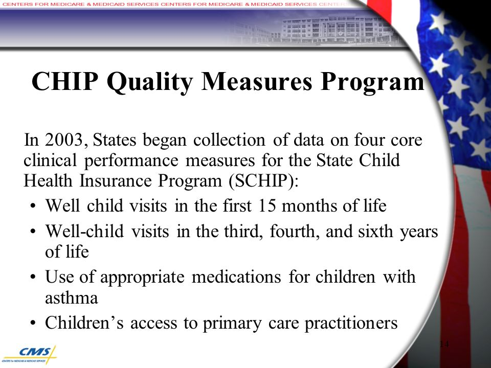 14 CHIP Quality Measures Program In 2003, States began collection of data on four core clinical performance measures for the State Child Health Insurance Program (SCHIP): Well child visits in the first 15 months of life Well-child visits in the third, fourth, and sixth years of life Use of appropriate medications for children with asthma Children's access to primary care practitioners