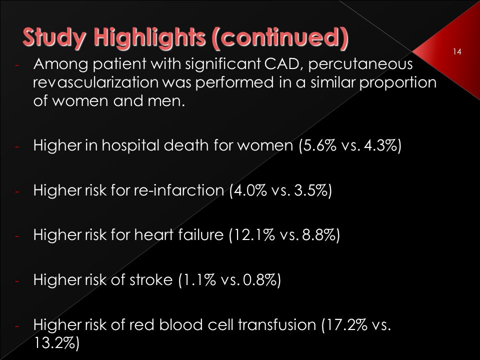 14 Study Highlights (continued) - Among patient with significant CAD, percutaneous revascularization was performed in a similar proportion of women and men.