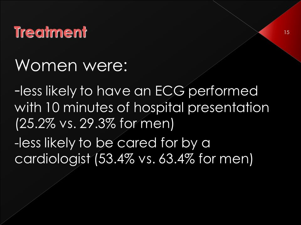 15 Treatment Women were: - less likely to have an ECG performed with 10 minutes of hospital presentation (25.2% vs.