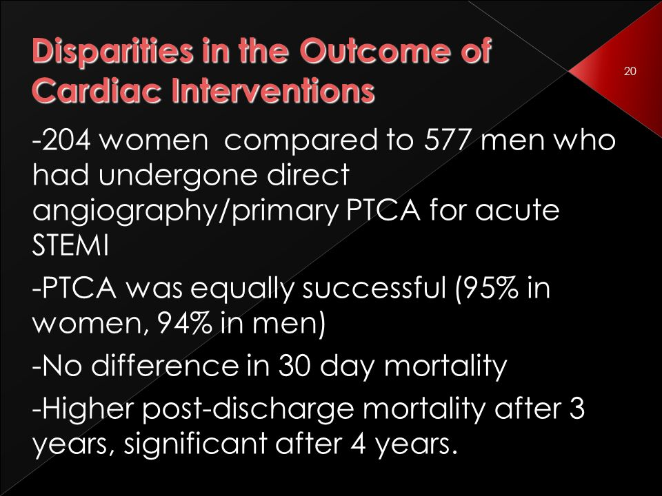 20 Disparities in the Outcome of Cardiac Interventions -204 women compared to 577 men who had undergone direct angiography/primary PTCA for acute STEMI -PTCA was equally successful (95% in women, 94% in men) -No difference in 30 day mortality -Higher post-discharge mortality after 3 years, significant after 4 years.