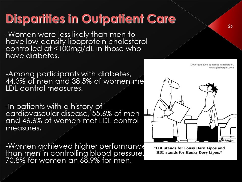 26 Disparities in Outpatient Care -Women were less likely than men to have low-density lipoprotein cholesterol controlled at <100mg/dL in those who have diabetes.