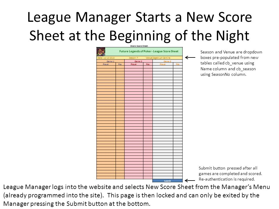 Future Legends Of Poker New League Score Sheet Functionality