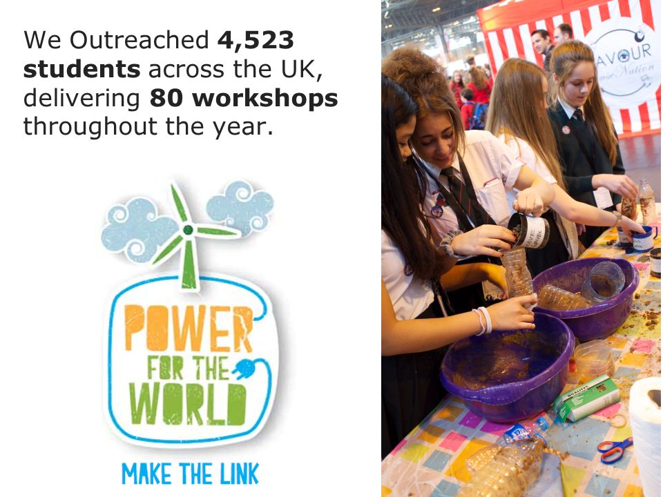 17 We Outreached 4,523 students across the UK, delivering 80 workshops throughout the year.