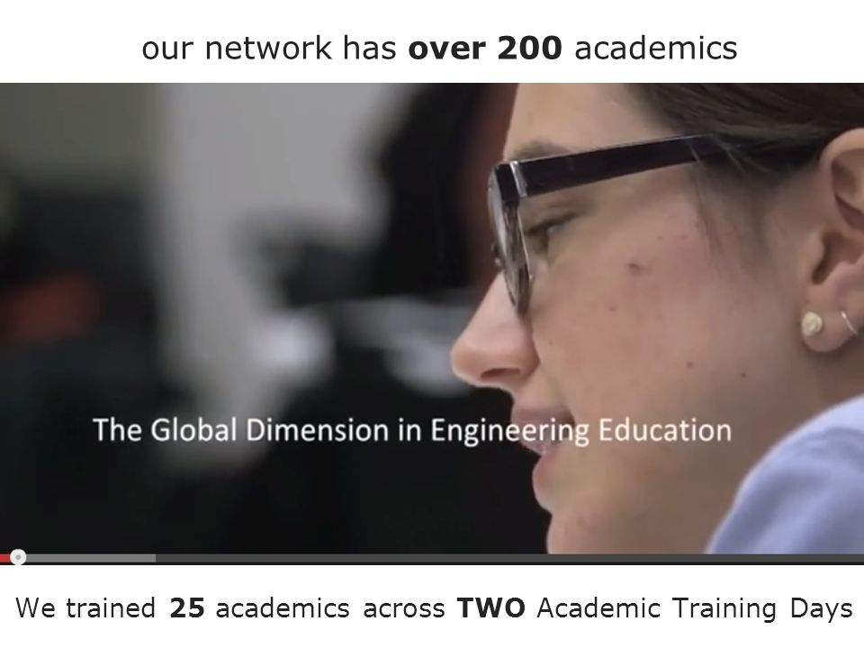 We trained 25 academics across TWO Academic Training Days   v=6ESYDsdE5-M our network has over 200 academics