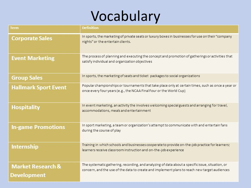 1 03 Acquire Information About The Sport Event Industry To Aid In Career Choices Ppt Download