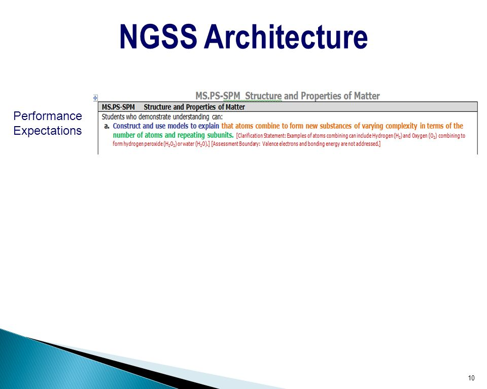 10 Performance Expectations NGSS Architecture