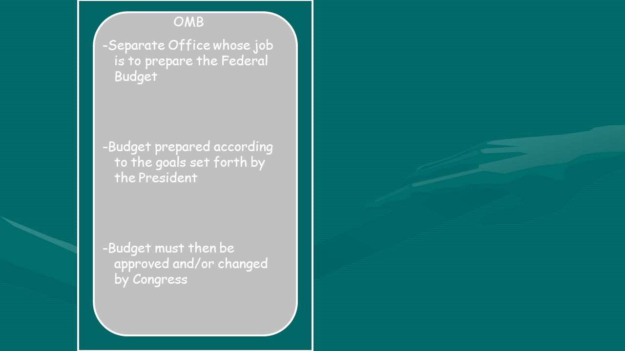 OMB -Separate Office whose job is to prepare the Federal Budget -Budget prepared according to the goals set forth by the President -Budget must then be approved and/or changed by Congress