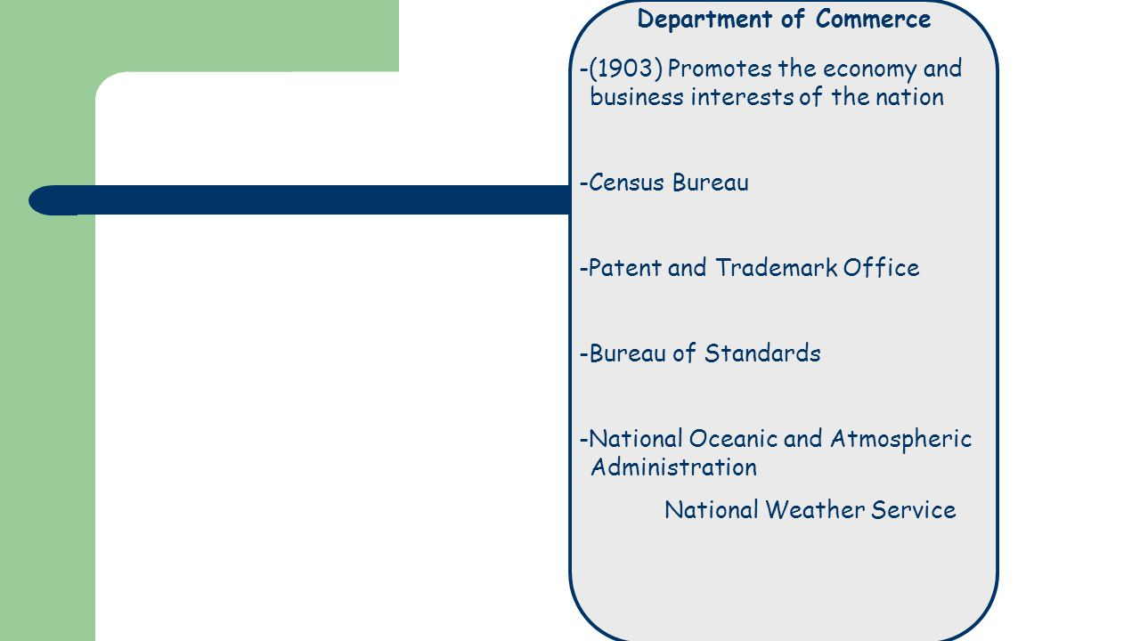 Department of Commerce -(1903) Promotes the economy and business interests of the nation -Census Bureau -Patent and Trademark Office -Bureau of Standards -National Oceanic and Atmospheric Administration National Weather Service