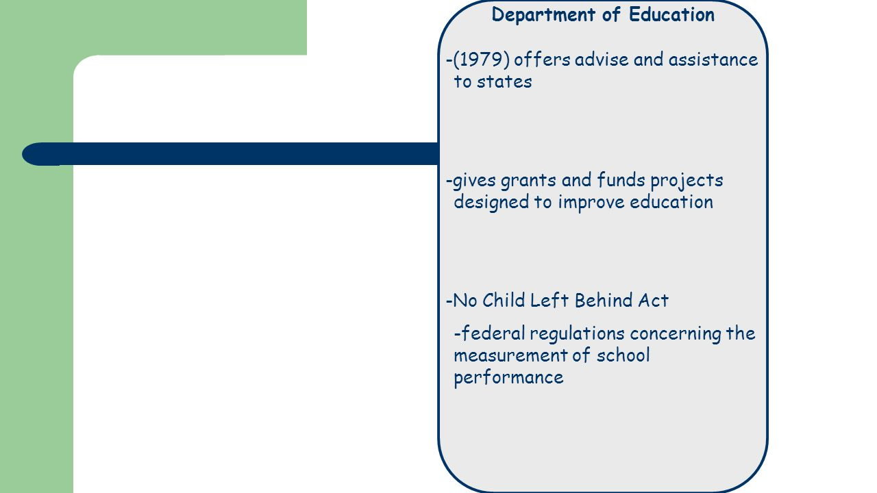 Department of Education -(1979) offers advise and assistance to states -gives grants and funds projects designed to improve education -No Child Left Behind Act -federal regulations concerning the measurement of school performance