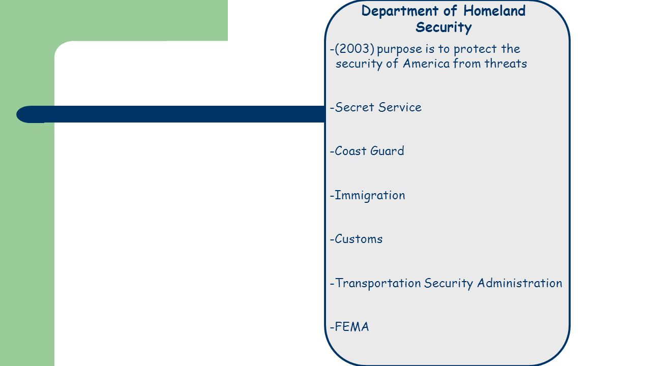 Department of Homeland Security -(2003) purpose is to protect the security of America from threats -Secret Service -Coast Guard -Immigration -Customs -Transportation Security Administration -FEMA