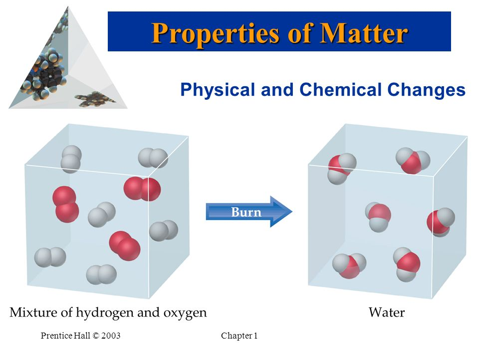Prentice Hall © 2003Chapter 1 Physical and Chemical Changes Properties of Matter