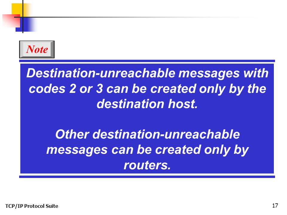 TCP/IP Protocol Suite 17 Destination-unreachable messages with codes 2 or 3 can be created only by the destination host.